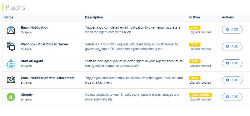 shopify plugin on agenty